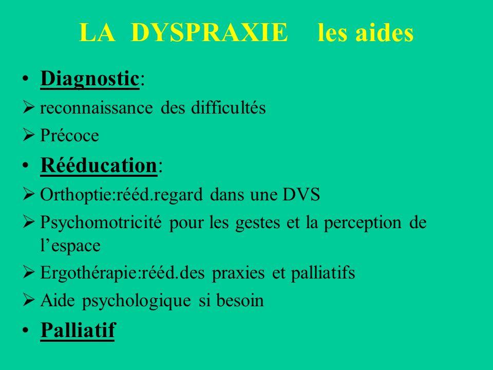LA DYSPRAXIE les aides Diagnostic: reconnaissance des difficultés Précoce Rééducation: Orthoptie:rééd.regard dans une DVS Psychomotricité pour les ges