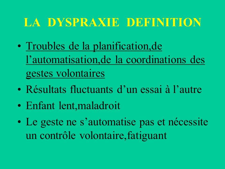 LA DYSPRAXIE DEFINITION Troubles de la planification,de lautomatisation,de la coordinations des gestes volontaires Résultats fluctuants dun essai à la