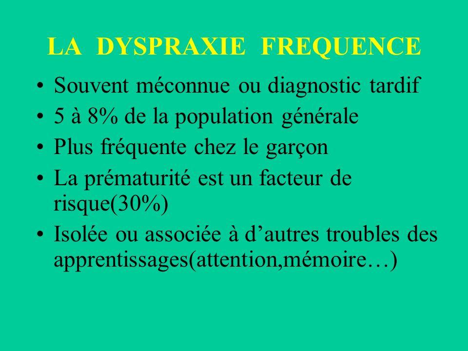 LA DYSPRAXIE FREQUENCE Souvent méconnue ou diagnostic tardif 5 à 8% de la population générale Plus fréquente chez le garçon La prématurité est un fact