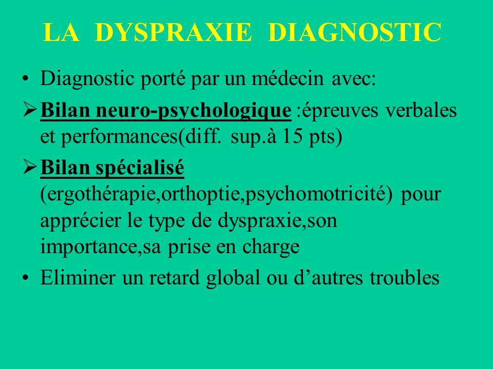 LA DYSPRAXIE DIAGNOSTIC Diagnostic porté par un médecin avec: Bilan neuro-psychologique :épreuves verbales et performances(diff. sup.à 15 pts) Bilan s