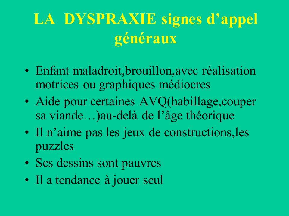 LA DYSPRAXIE signes dappel généraux Enfant maladroit,brouillon,avec réalisation motrices ou graphiques médiocres Aide pour certaines AVQ(habillage,cou