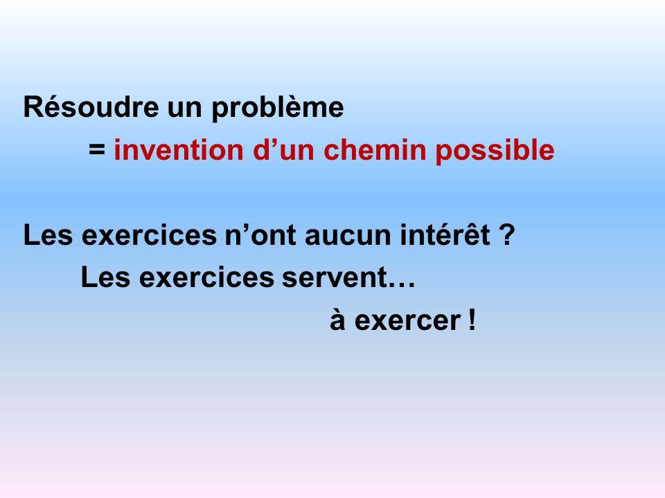 Résoudre un problème = invention dun chemin possible Les exercices nont aucun intérêt ? Les exercices servent… à exercer !