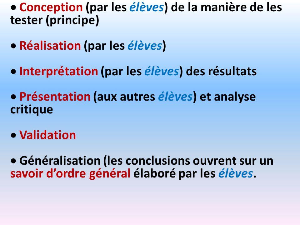 Conception (par les élèves) de la manière de les tester (principe) Réalisation (par les élèves) Interprétation (par les élèves) des résultats Présenta