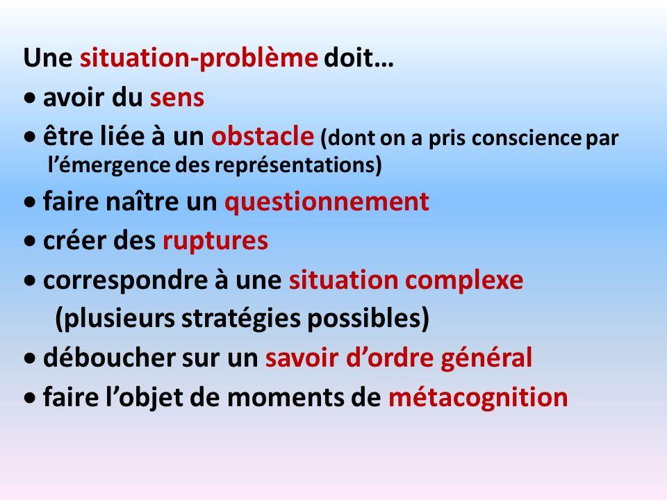 Une situation-problème doit… avoir du sens être liée à un obstacle (dont on a pris conscience par lémergence des représentations) faire naître un ques