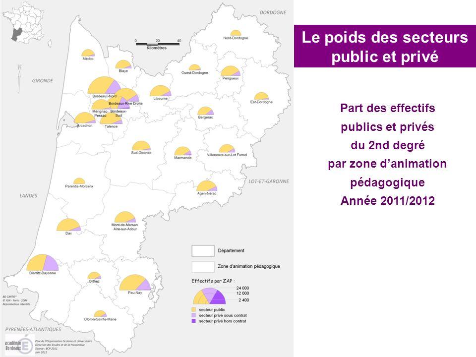Le poids des secteurs public et privé Part des effectifs publics et privés du 2nd degré par zone danimation pédagogique Année 2011/2012
