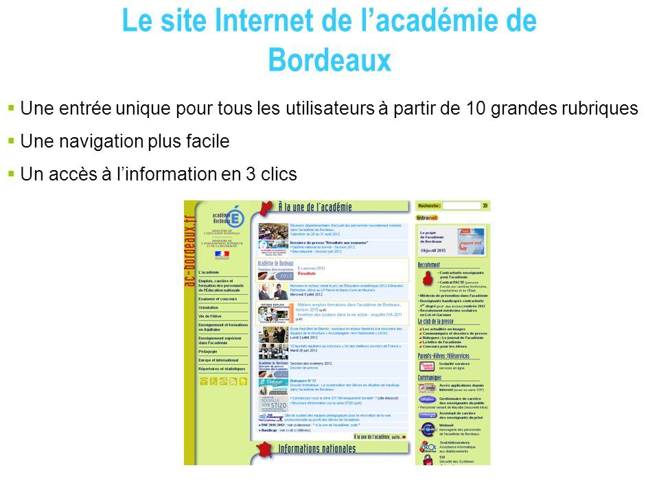 Le site Internet de lacadémie de Bordeaux Une entrée unique pour tous les utilisateurs à partir de 10 grandes rubriques Une navigation plus facile Un