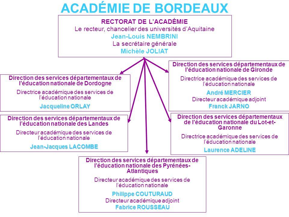 Baccalauréat Taux de réussite au baccalauréat par ZAP (Public et privé sous contrat) selon la localisation de létablissement Session 2012 (données provisoires)