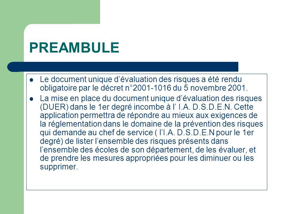 PREAMBULE Le document unique dévaluation des risques a été rendu obligatoire par le décret n°2001-1016 du 5 novembre 2001. La mise en place du documen