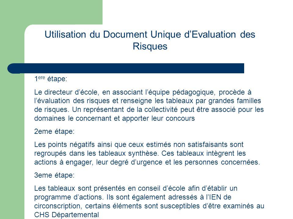 Utilisation du Document Unique dEvaluation des Risques 1 ere étape: Le directeur décole, en associant léquipe pédagogique, procède à lévaluation des r