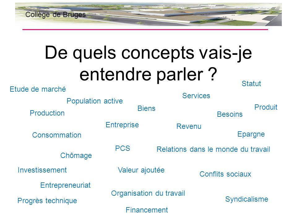 De quels concepts vais-je entendre parler ? Collège de Bruges Production Consommation Entreprise Conflits sociaux Relations dans le monde du travail B