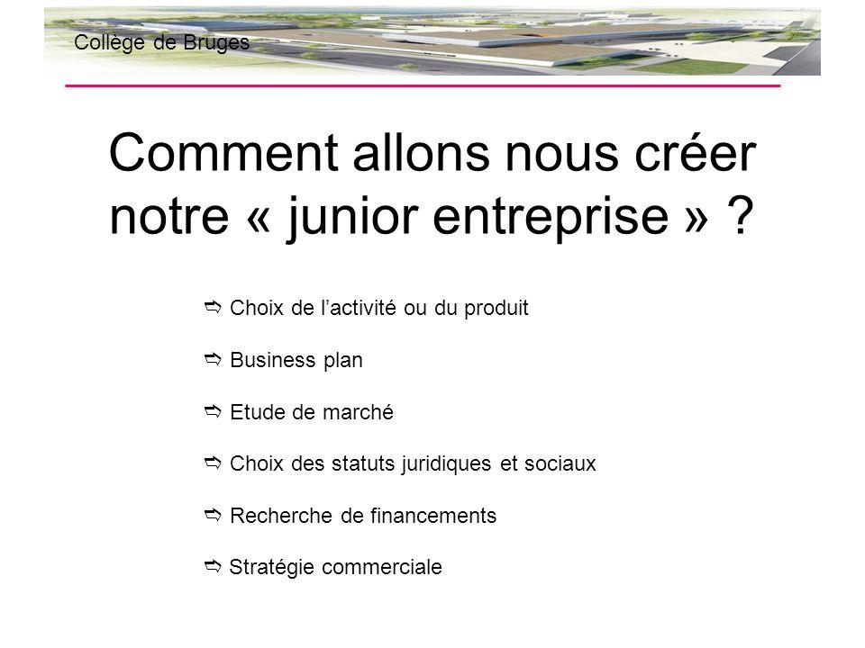Comment allons nous créer notre « junior entreprise » ? Collège de Bruges Choix de lactivité ou du produit Business plan Etude de marché Choix des sta