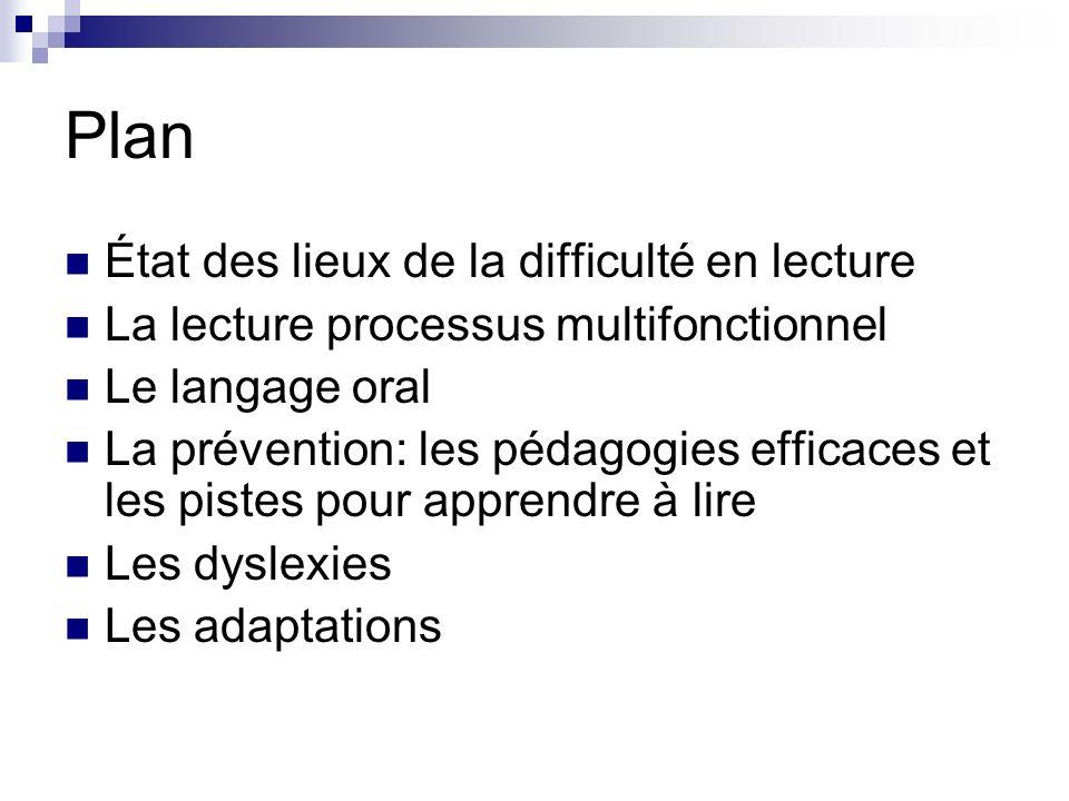 Plan État des lieux de la difficulté en lecture La lecture processus multifonctionnel Le langage oral La prévention: les pédagogies efficaces et les p
