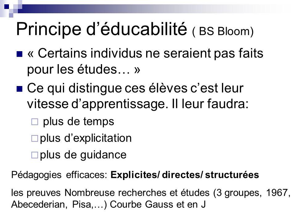 Principe déducabilité ( BS Bloom) « Certains individus ne seraient pas faits pour les études… » Ce qui distingue ces élèves cest leur vitesse dapprent