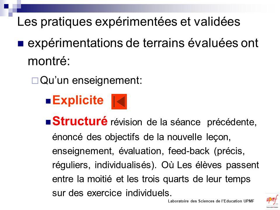 Les pratiques expérimentées et validées expérimentations de terrains évaluées ont montré: Quun enseignement: Explicite Structuré révision de la séance