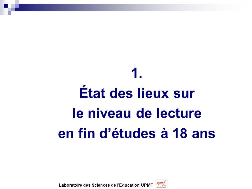 1. État des lieux sur le niveau de lecture en fin détudes à 18 ans Laboratoire des Sciences de lEducation UPMF