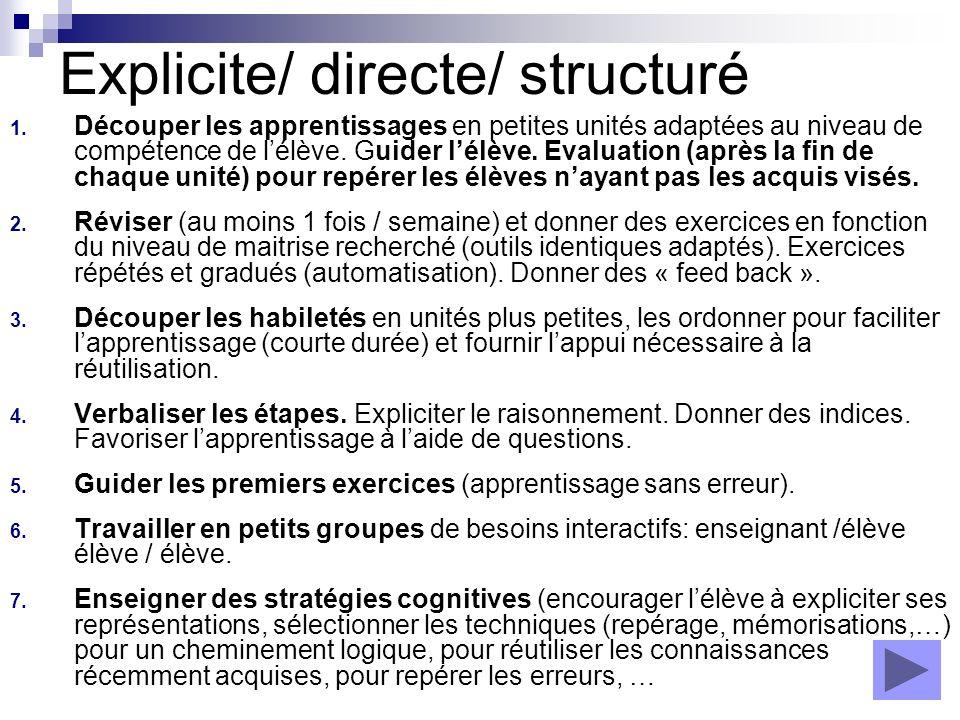 Explicite/ directe/ structuré 1. Découper les apprentissages en petites unités adaptées au niveau de compétence de lélève. Guider lélève. Evaluation (