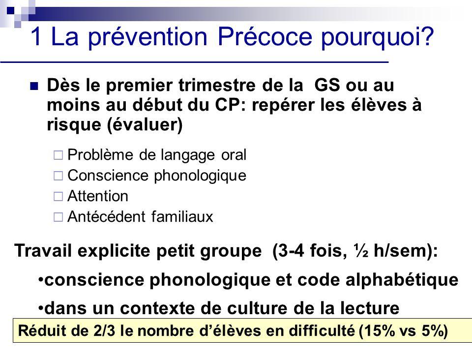1 La prévention Précoce pourquoi? Dès le premier trimestre de la GS ou au moins au début du CP: repérer les élèves à risque (évaluer) Problème de lang