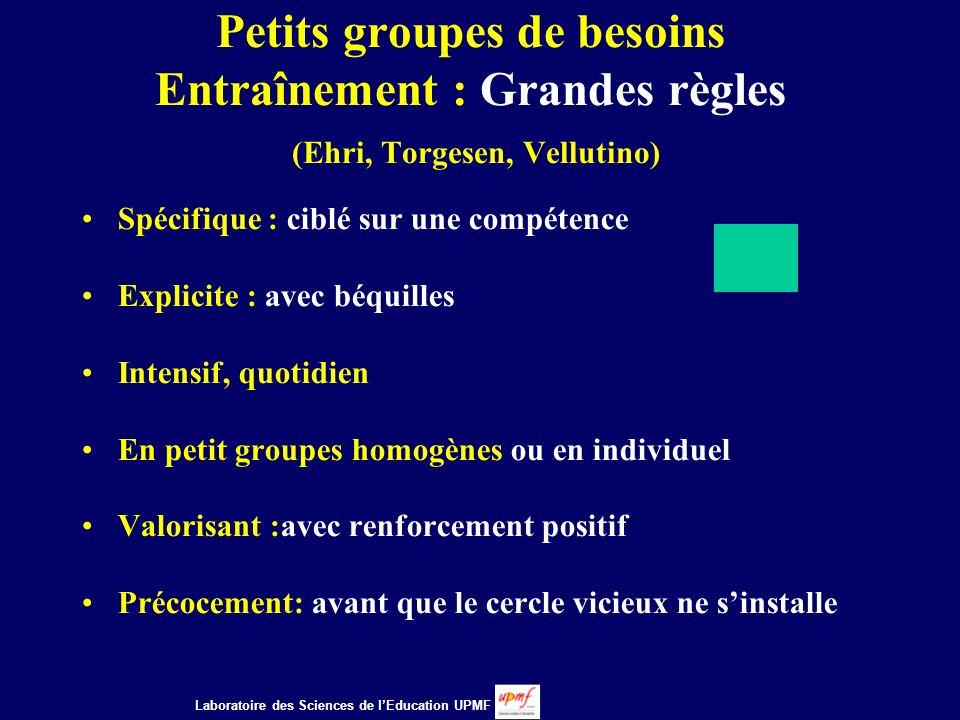 Petits groupes de besoins Entraînement : Grandes règles (Ehri, Torgesen, Vellutino) Spécifique : ciblé sur une compétence Explicite : avec béquilles I