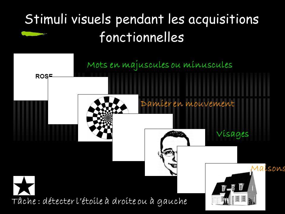 ROSE Stimuli visuels pendant les acquisitions fonctionnelles Mots en majuscules ou minuscules Visages Damier en mouvement Maisons Tâche : détecter lét