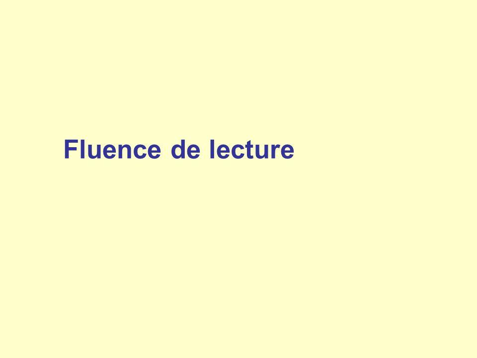 Fluence de lecture