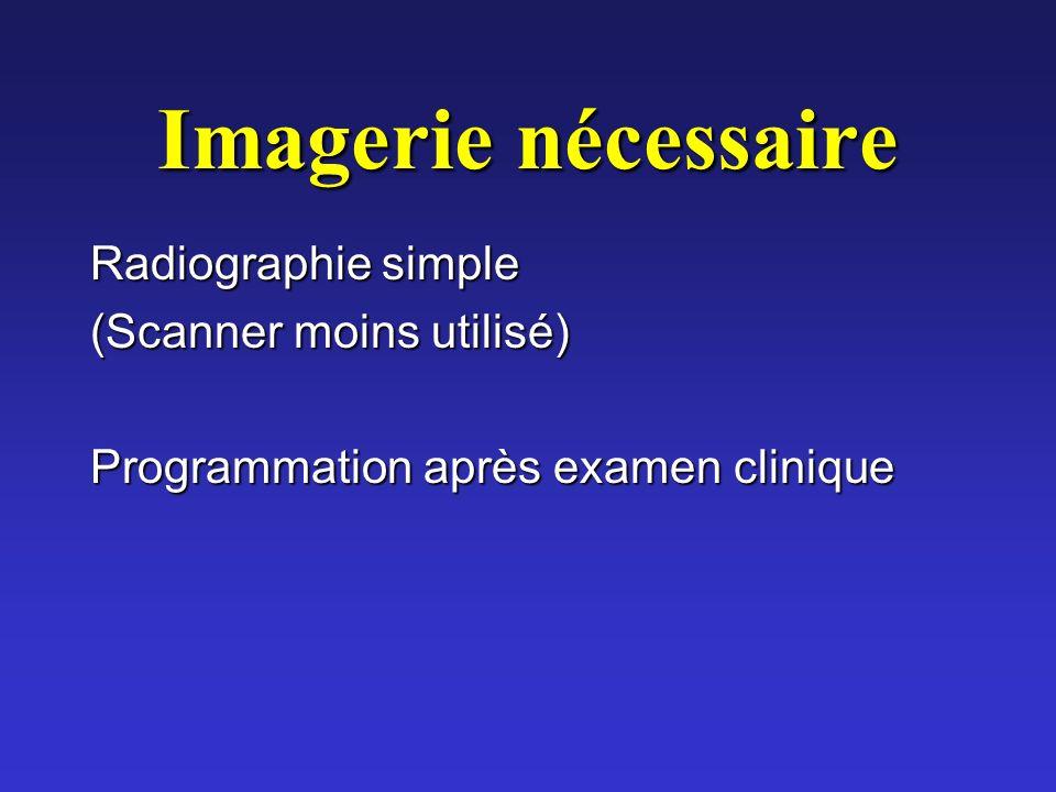 Imagerie nécessaire Radiographie simple (Scanner moins utilisé) Programmation après examen clinique