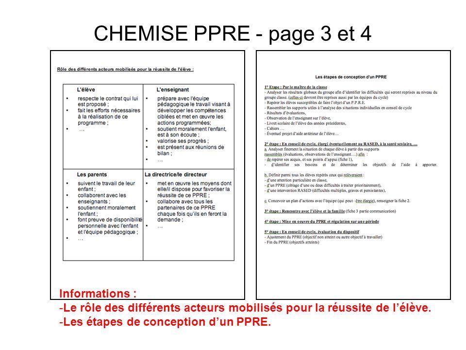 CHEMISE PPRE - page 3 et 4 Informations : -Le rôle des différents acteurs mobilisés pour la réussite de lélève. -Les étapes de conception dun PPRE.