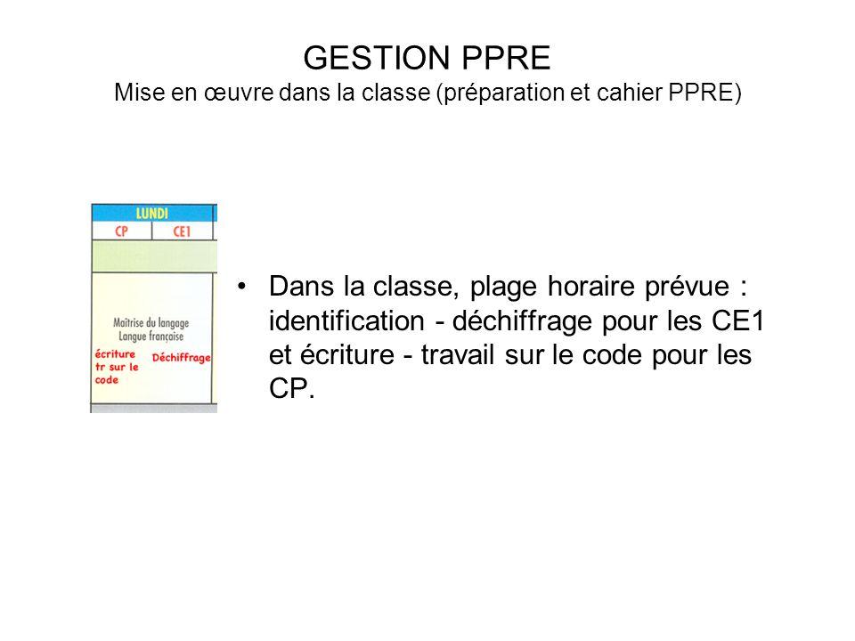 GESTION PPRE Mise en œuvre dans la classe (préparation et cahier PPRE) Dans la classe, plage horaire prévue : identification - déchiffrage pour les CE