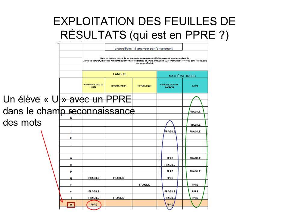 EXPLOITATION DES FEUILLES DE RÉSULTATS (qui est en PPRE ?) Un élève « U » avec un PPRE dans le champ reconnaissance des mots