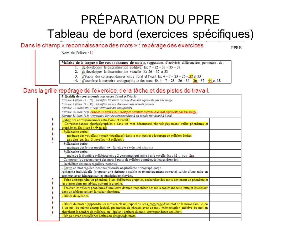 PRÉPARATION DU PPRE Tableau de bord (exercices spécifiques) Dans le champ « reconnaissance des mots » : repérage des exercices Dans la grille repérage