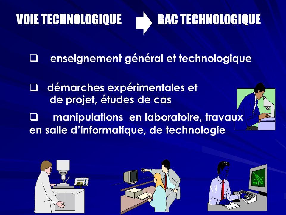 VOIE TECHNOLOGIQUE BAC TECHNOLOGIQUE enseignement général et technologique démarches expérimentales et de projet, études de cas manipulations en laboratoire, travaux en salle dinformatique, de technologie