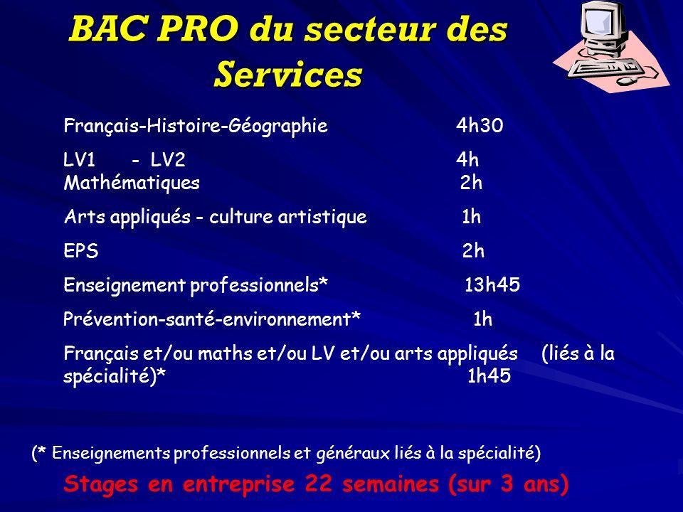 BAC PRO du secteur des Services BAC PRO du secteur des Services Français-Histoire-Géographie 4h30 LV1- LV2 4h Mathématiques 2h Arts appliqués - culture artistique 1h EPS 2h Enseignement professionnels* 13h45 Prévention-santé-environnement* 1h Français et/ou maths et/ou LV et/ou arts appliqués(liés à la spécialité)* 1h45 Stages en entreprise 22 semaines (sur 3 ans) (* Enseignements professionnels et généraux liés à la spécialité)