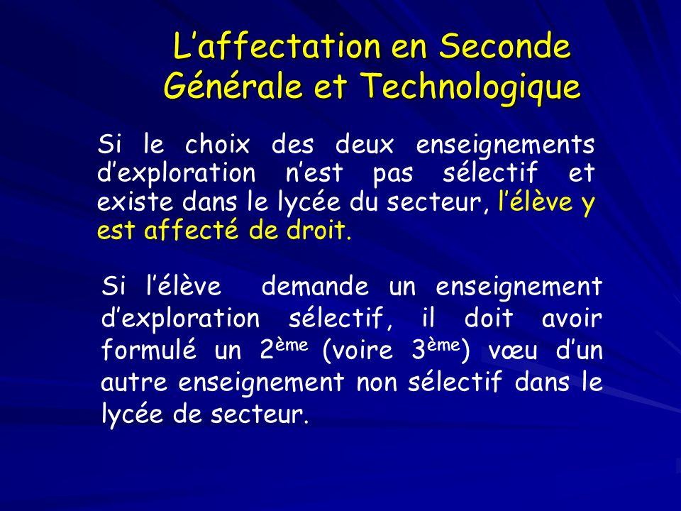 Laffectation en Seconde Générale et Technologique Si lélève demande un enseignement dexploration sélectif, il doit avoir formulé un 2 ème (voire 3 ème ) vœu dun autre enseignement non sélectif dans le lycée de secteur.