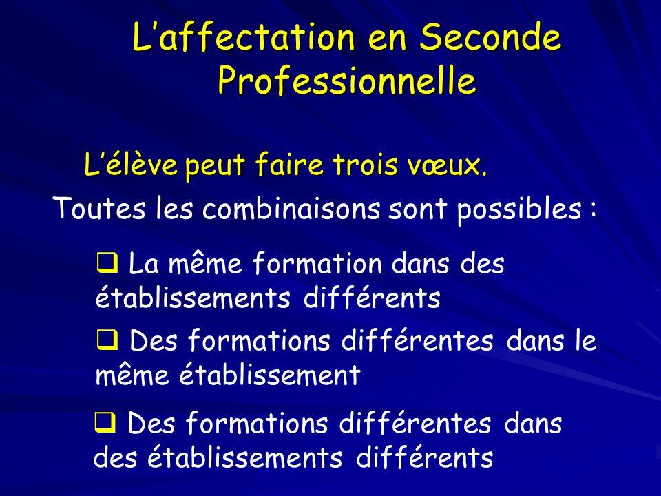 Laffectation en Seconde Professionnelle Lélève peut faire trois vœux.