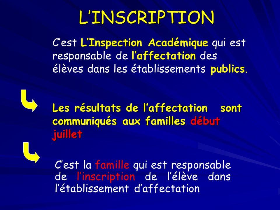 LINSCRIPTION Cest la famille qui est responsable de linscription de lélève dans létablissement daffectation Cest LInspection Académique qui est responsable de laffectation des élèves dans les établissements publics.