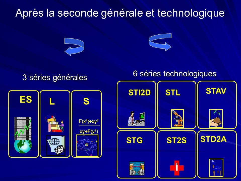 F(x 2 )+xy 2 xy+F(y 2 ) Après la seconde générale et technologique ES STI2DSTL STAV LS STGST2S STD2A 3 séries générales 6 séries technologiques