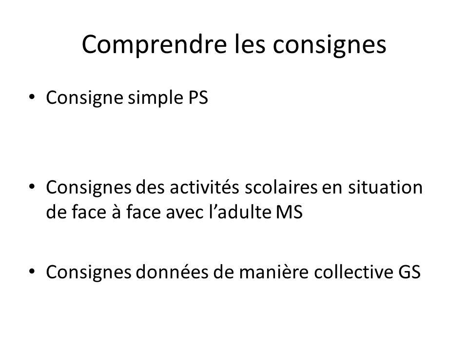 Comprendre les consignes Consigne simple PS Consignes des activités scolaires en situation de face à face avec ladulte MS Consignes données de manière
