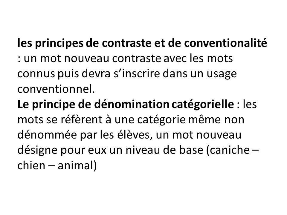 les principes de contraste et de conventionalité : un mot nouveau contraste avec les mots connus puis devra sinscrire dans un usage conventionnel. Le