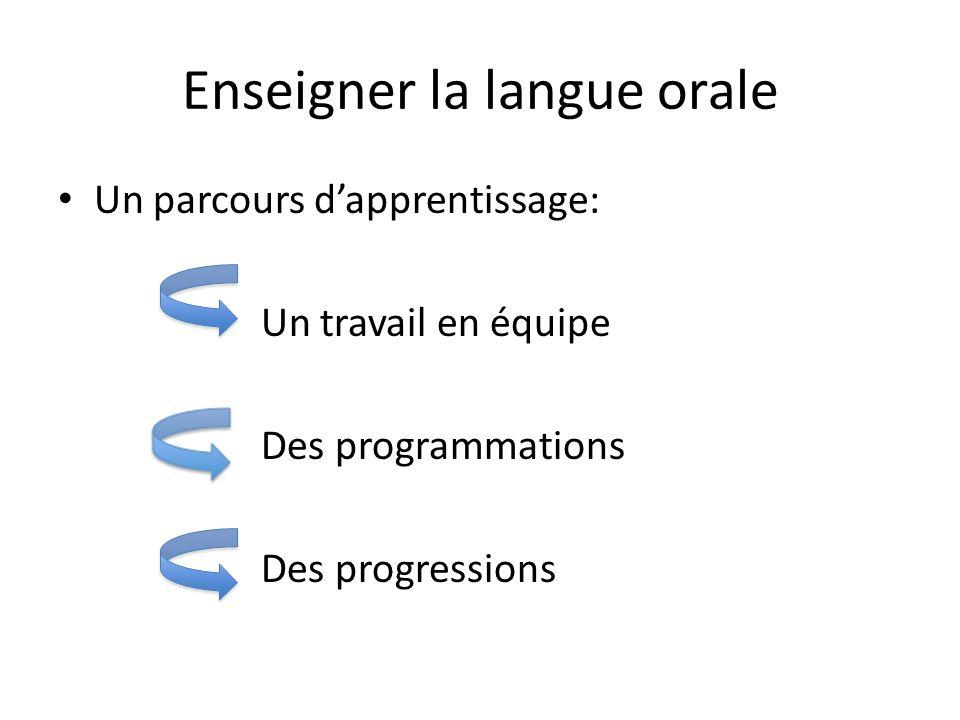 Enseigner la langue orale Un parcours dapprentissage: Un travail en équipe Des programmations Des progressions