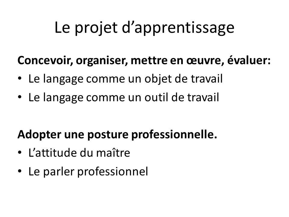 Le projet dapprentissage Concevoir, organiser, mettre en œuvre, évaluer: Le langage comme un objet de travail Le langage comme un outil de travail Ado