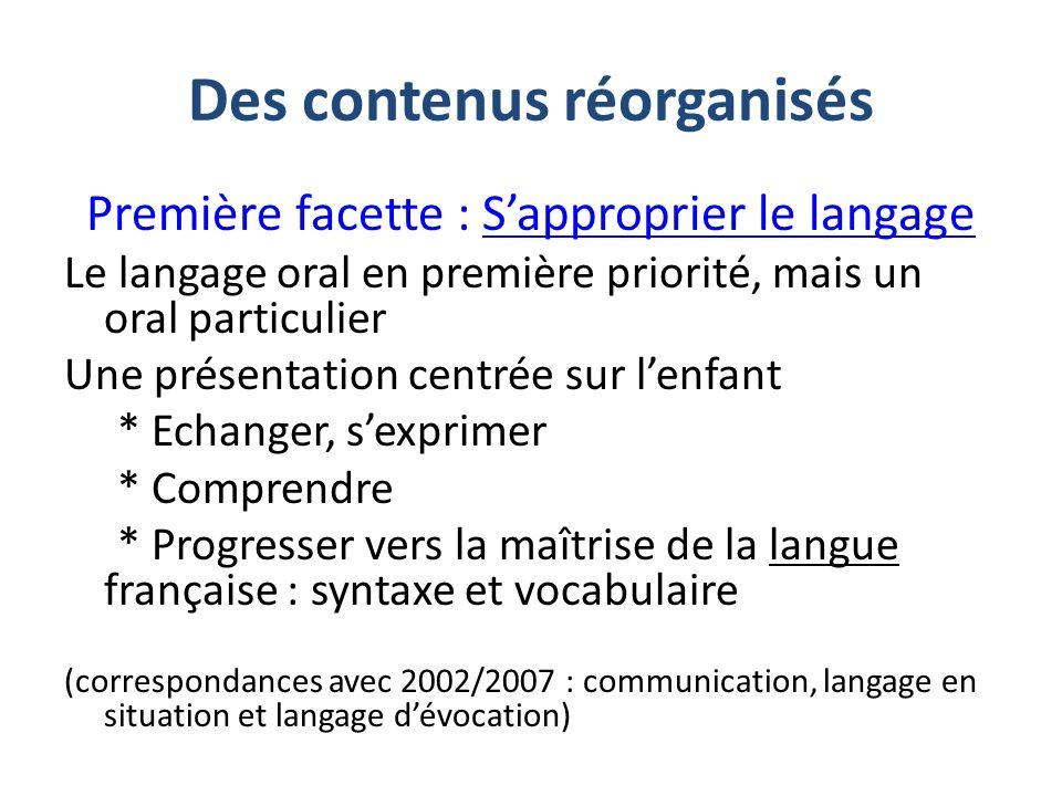 Des contenus réorganisés Première facette : Sapproprier le langage Le langage oral en première priorité, mais un oral particulier Une présentation cen