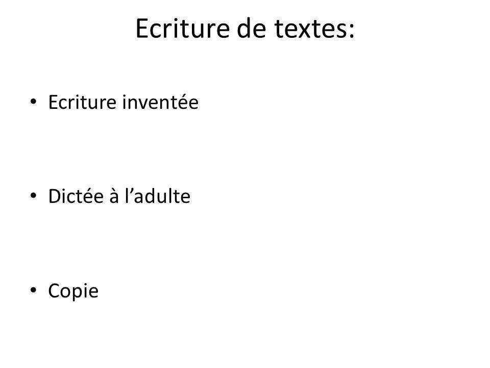 Ecriture de textes: Ecriture inventée Dictée à ladulte Copie
