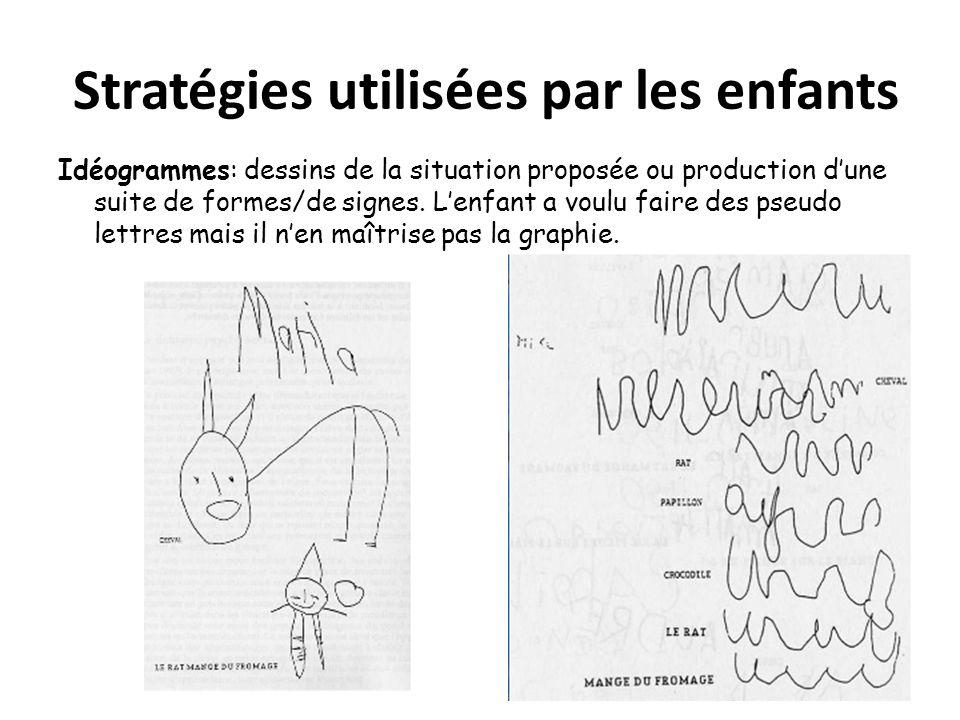 Stratégies utilisées par les enfants Idéogrammes: dessins de la situation proposée ou production dune suite de formes/de signes. Lenfant a voulu faire
