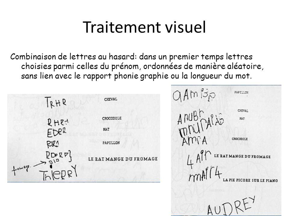 Traitement visuel Combinaison de lettres au hasard: dans un premier temps lettres choisies parmi celles du prénom, ordonnées de manière aléatoire, san