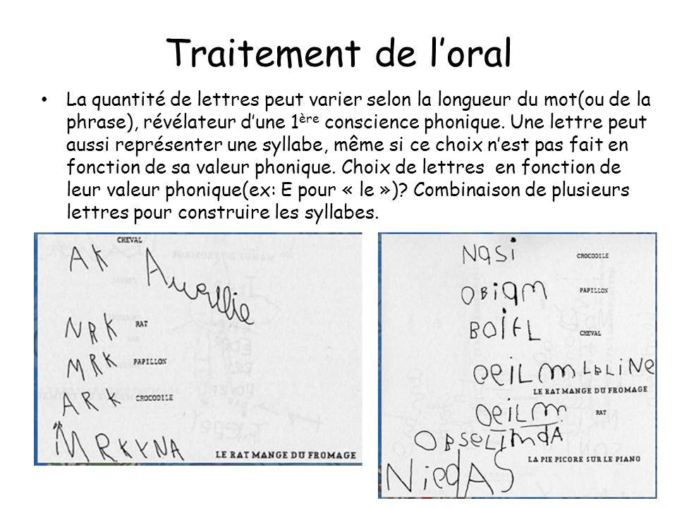 Traitement de loral La quantité de lettres peut varier selon la longueur du mot(ou de la phrase), révélateur dune 1 ère conscience phonique. Une lettr