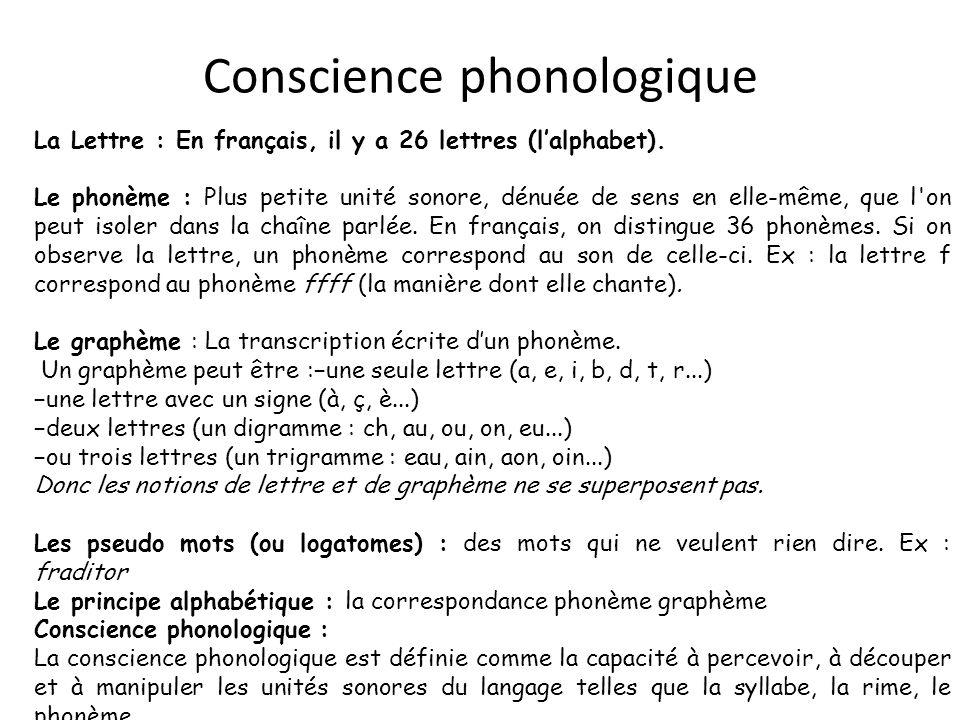Conscience phonologique La Lettre : En français, il y a 26 lettres (lalphabet). Le phonème : Plus petite unité sonore, dénuée de sens en elle-même, qu