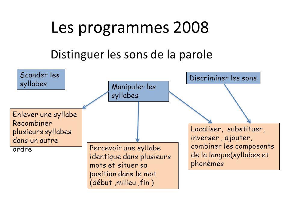 Les programmes 2008 Distinguer les sons de la parole Scander les syllabes Manipuler les syllabes Discriminer les sons Enlever une syllabe Recombiner p