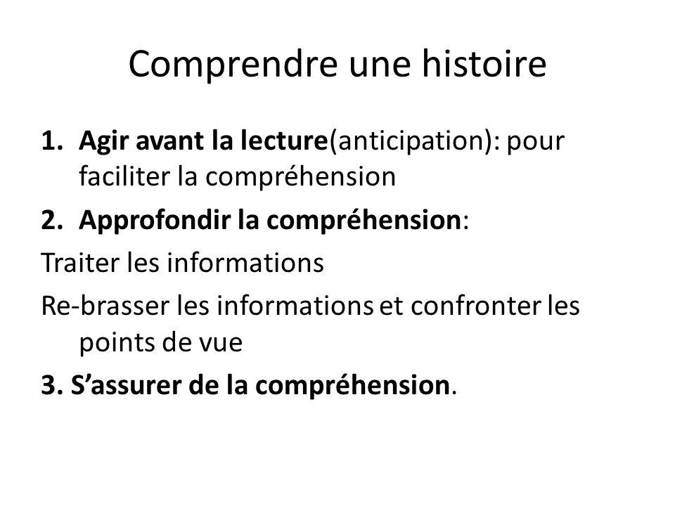Comprendre une histoire 1.Agir avant la lecture(anticipation): pour faciliter la compréhension 2.Approfondir la compréhension: Traiter les information