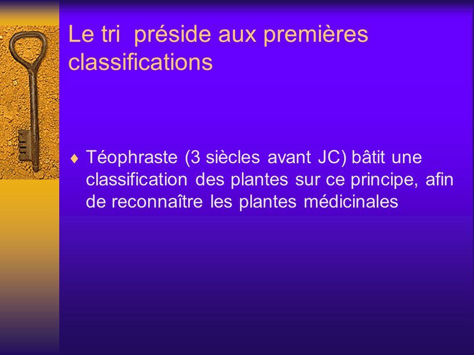 Le tri préside aux premières classifications Téophraste (3 siècles avant JC) bâtit une classification des plantes sur ce principe, afin de reconnaître