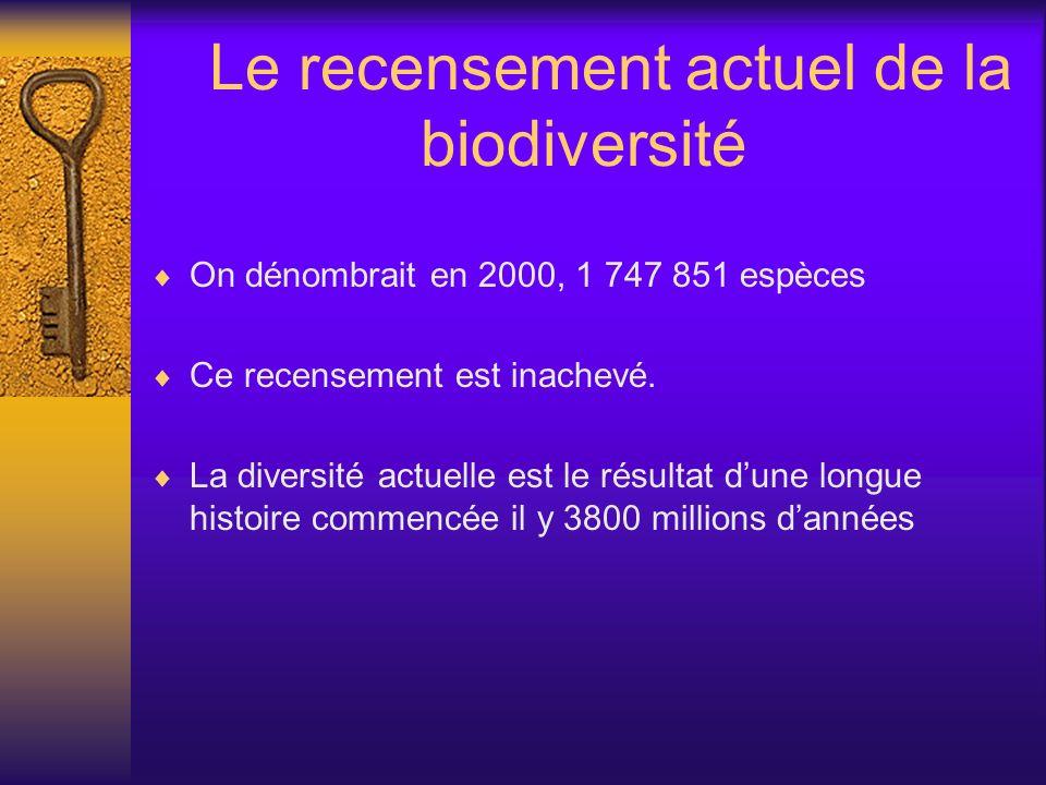 Le recensement actuel de la biodiversité On dénombrait en 2000, 1 747 851 espèces Ce recensement est inachevé. La diversité actuelle est le résultat d