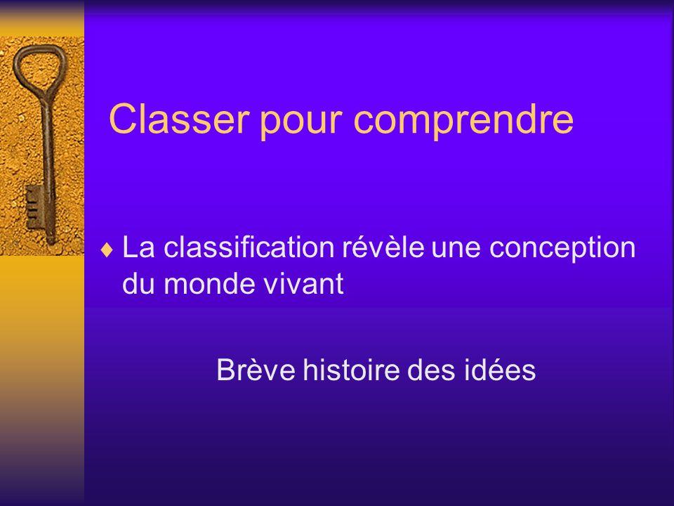 Classer pour comprendre La classification révèle une conception du monde vivant Brève histoire des idées